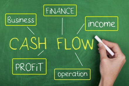 Cash Flow Illustration
